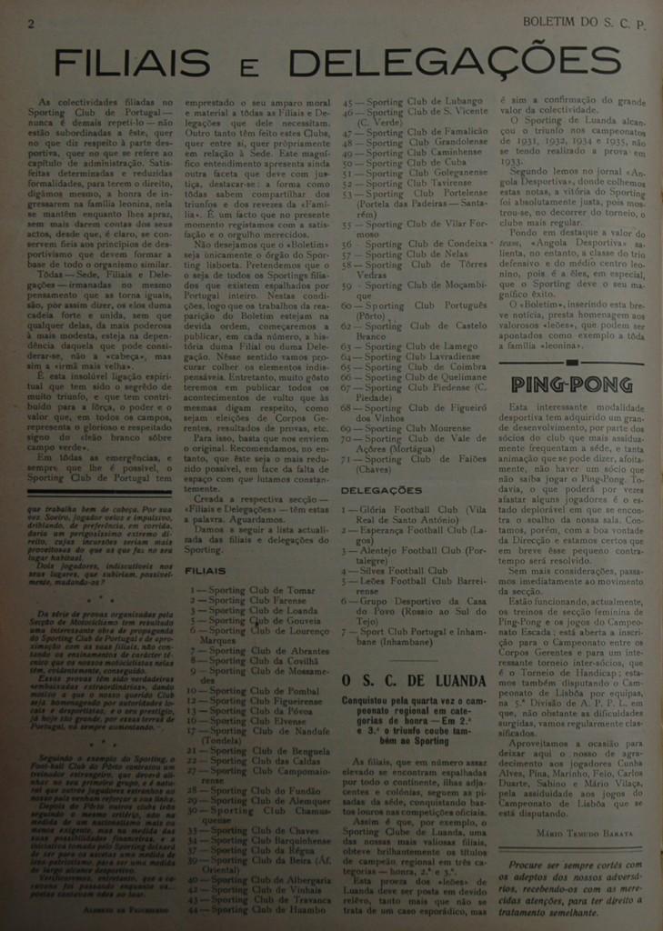 filiais-1936